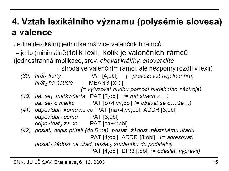 4. Vztah lexikálního významu (polysémie slovesa) a valence Jedna (lexikální) jednotka má vice valenčních rámců – je to (minimálně) tolik lexií, kolik