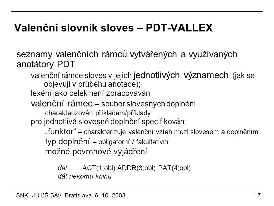 Valenční slovník sloves – PDT-VALLEX seznamy valenčních rámců vytvářených a využívaných anotátory PDT valenční rámce sloves v jejich jednotlivých význ
