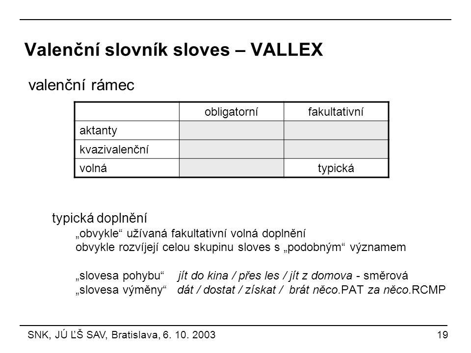 """Valenční slovník sloves – VALLEX valenční rámec typická doplnění """"obvykle"""" užívaná fakultativní volná doplnění obvykle rozvíjejí celou skupinu sloves"""