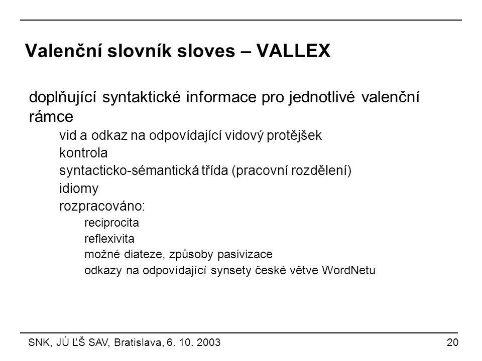 Valenční slovník sloves – VALLEX doplňující syntaktické informace pro jednotlivé valenční rámce vid a odkaz na odpovídající vidový protějšek kontrola