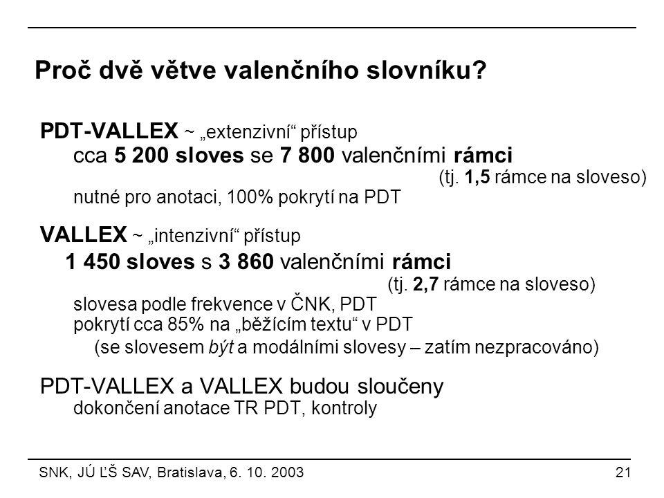 """Proč dvě větve valenčního slovníku? PDT-VALLEX ~ """"extenzivní"""" přístup cca 5 200 sloves se 7 800 valenčními rámci (tj. 1,5 rámce na sloveso) nutné pro"""