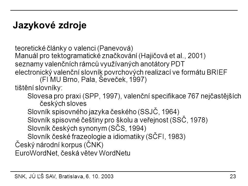 Jazykové zdroje teoretické články o valenci (Panevová) Manuál pro tektogramatické značkování (Hajičová et al., 2001) seznamy valenčních rámců využívan