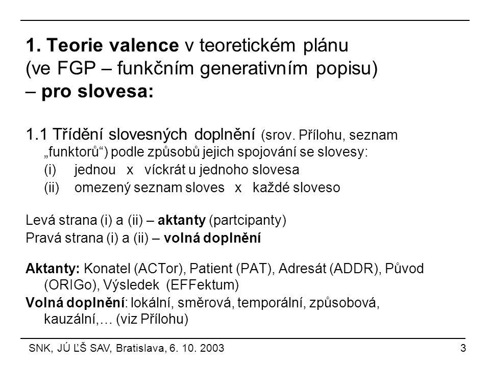 """1. Teorie valence v teoretickém plánu (ve FGP – funkčním generativním popisu) – pro slovesa: 1.1 Třídění slovesných doplnění (srov. Přílohu, seznam """"f"""