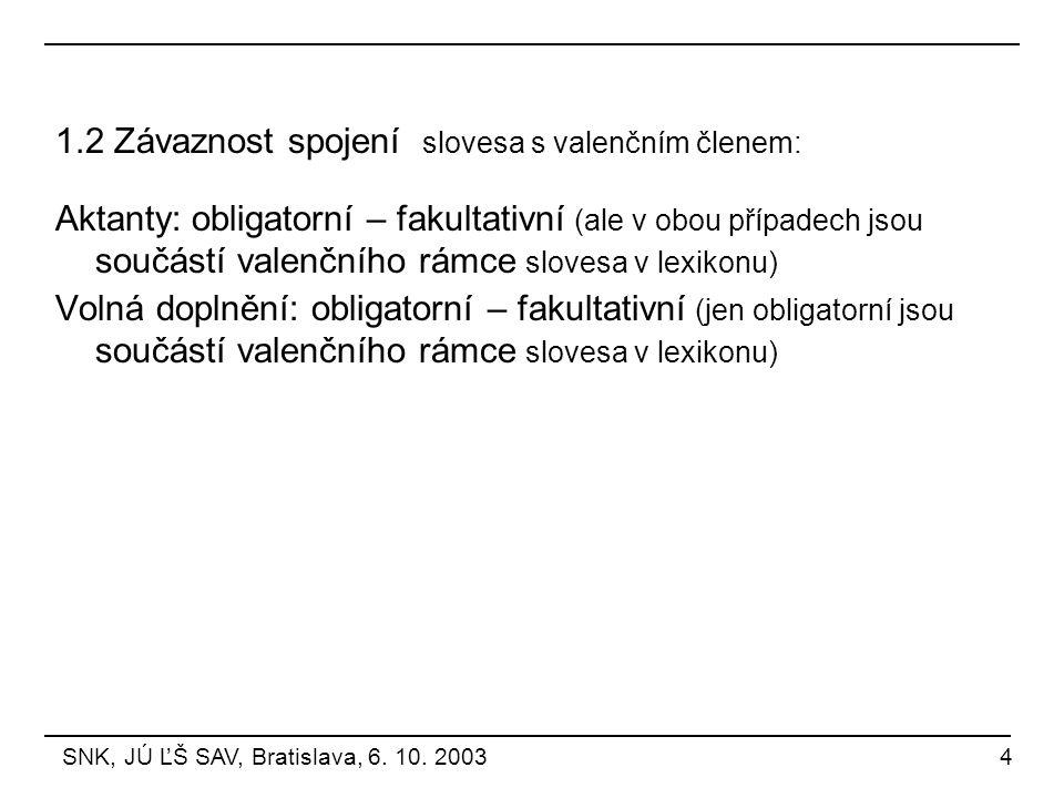 1.2 Závaznost spojení slovesa s valenčním členem: Aktanty: obligatorní – fakultativní (ale v obou případech jsou součástí valenčního rámce slovesa v l
