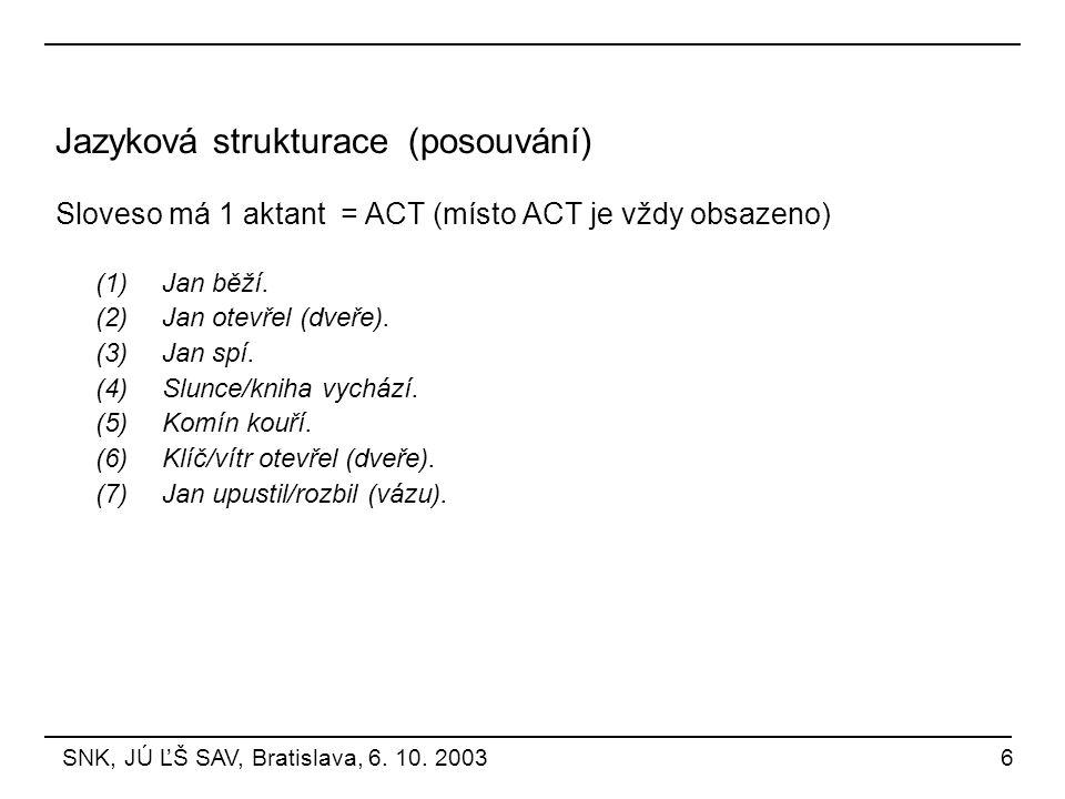 Jazyková strukturace (posouvání) Sloveso má 1 aktant = ACT (místo ACT je vždy obsazeno) (1)Jan běží. (2)Jan otevřel (dveře). (3)Jan spí. (4)Slunce/kni