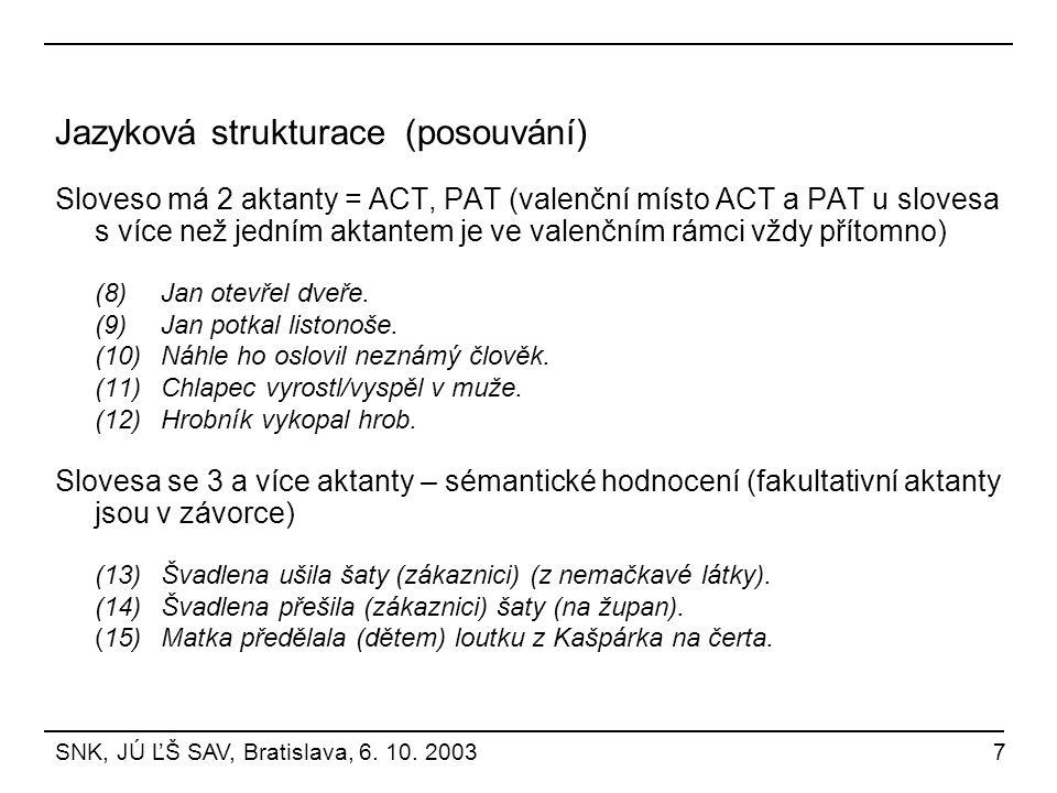 Jazyková strukturace (posouvání) Sloveso má 2 aktanty = ACT, PAT (valenční místo ACT a PAT u slovesa s více než jedním aktantem je ve valenčním rámci