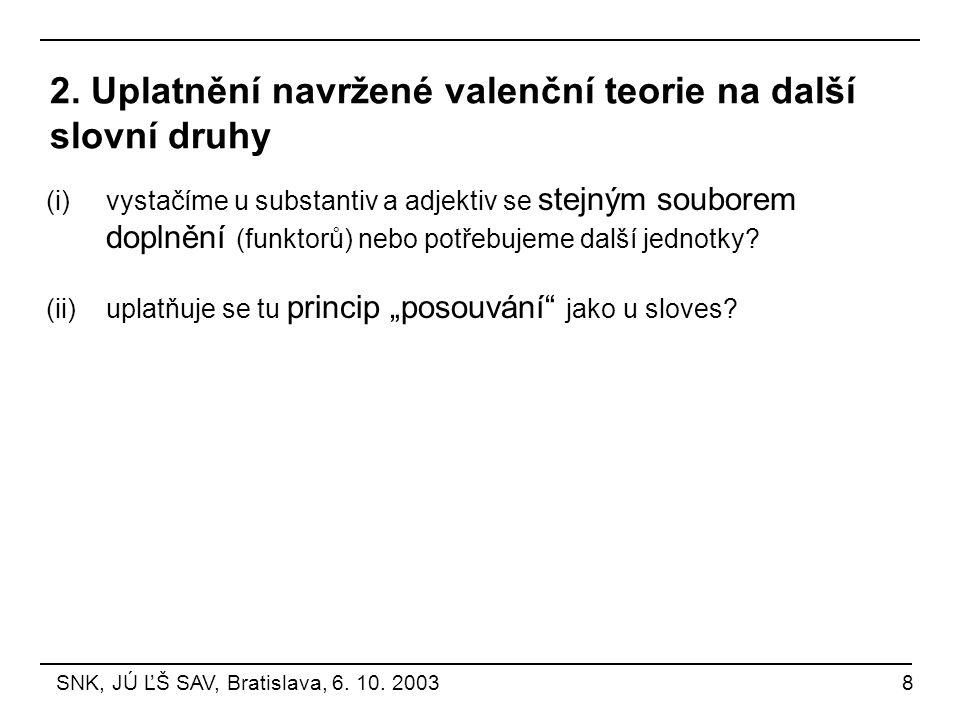 2. Uplatnění navržené valenční teorie na další slovní druhy (i)vystačíme u substantiv a adjektiv se stejným souborem doplnění (funktorů) nebo potřebuj