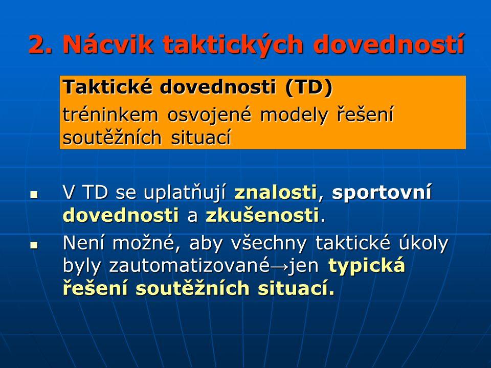 2. Nácvik taktických dovedností Taktické dovednosti (TD) Taktické dovednosti (TD) tréninkem osvojené modely řešení soutěžních situací tréninkem osvoje