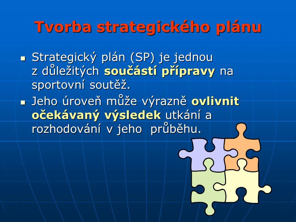 Tvorba strategického plánu Strategický plán (SP) je jednou z důležitých součástí přípravy na sportovní soutěž. Strategický plán (SP) je jednou z důlež