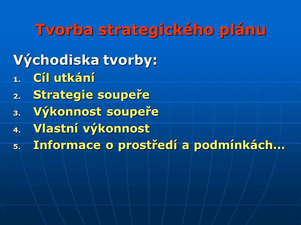 Východiska tvorby: 1. Cíl utkání 2. Strategie soupeře 3. Výkonnost soupeře 4. Vlastní výkonnost 5. Informace o prostředí a podmínkách… Tvorba strategi