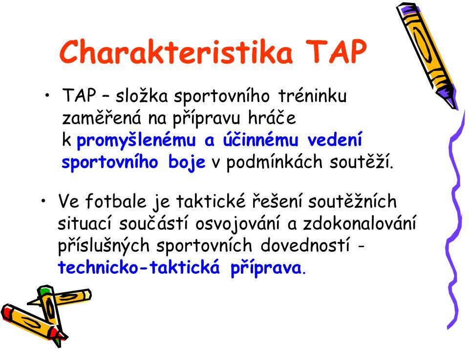 Charakteristika TAP TAP – složka sportovního tréninku zaměřená na přípravu hráče k promyšlenému a účinnému vedení sportovního boje v podmínkách soutěž