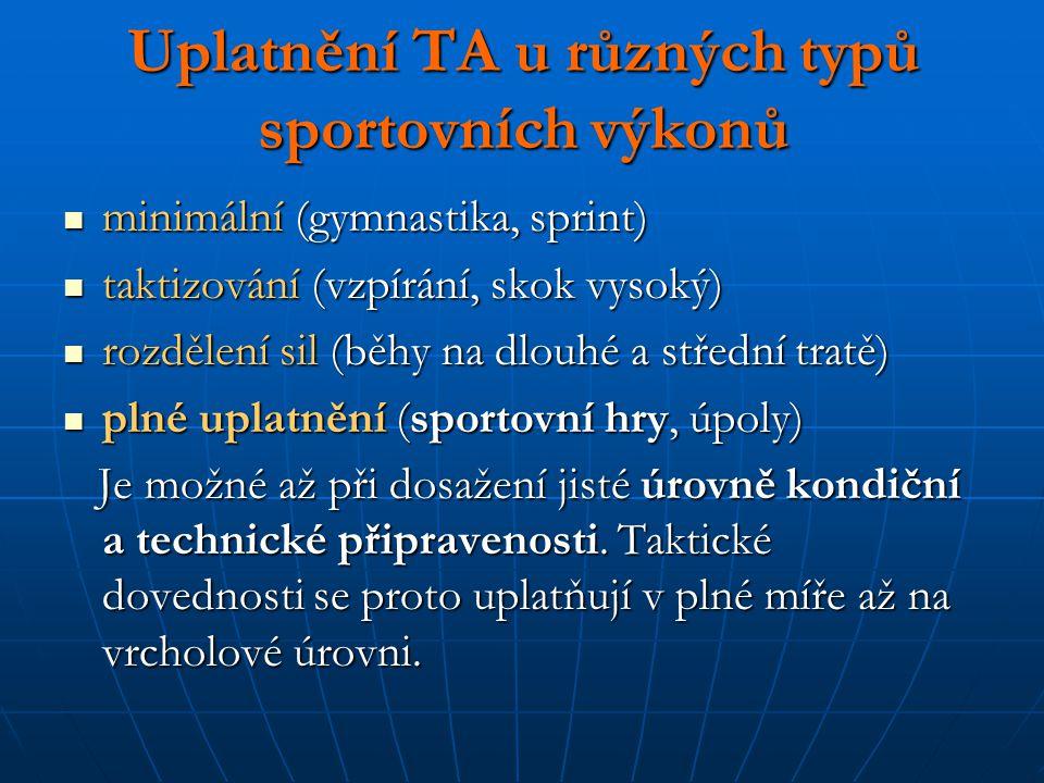 Uplatnění TA u různých typů sportovních výkonů minimální (gymnastika, sprint) minimální (gymnastika, sprint) taktizování (vzpírání, skok vysoký) takti