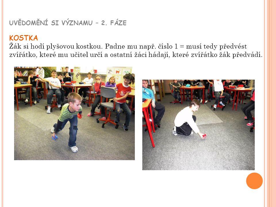 UVĚDOMĚNÍ SI VÝZNAMU – 2. FÁZE KOSTKA Žák si hodí plyšovou kostkou. Padne mu např. číslo 1 = musí tedy předvést zvířátko, které mu učitel určí a ostat