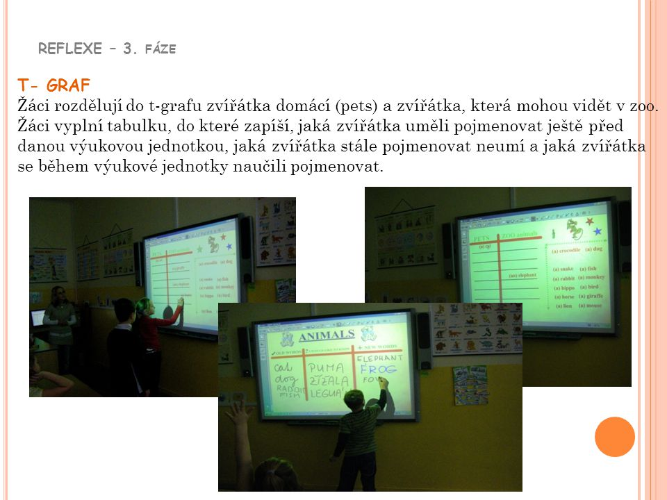 REFLEXE – 3. FÁZE T- GRAF Žáci rozdělují do t-grafu zvířátka domácí (pets) a zvířátka, která mohou vidět v zoo. Žáci vyplní tabulku, do které zapíší,