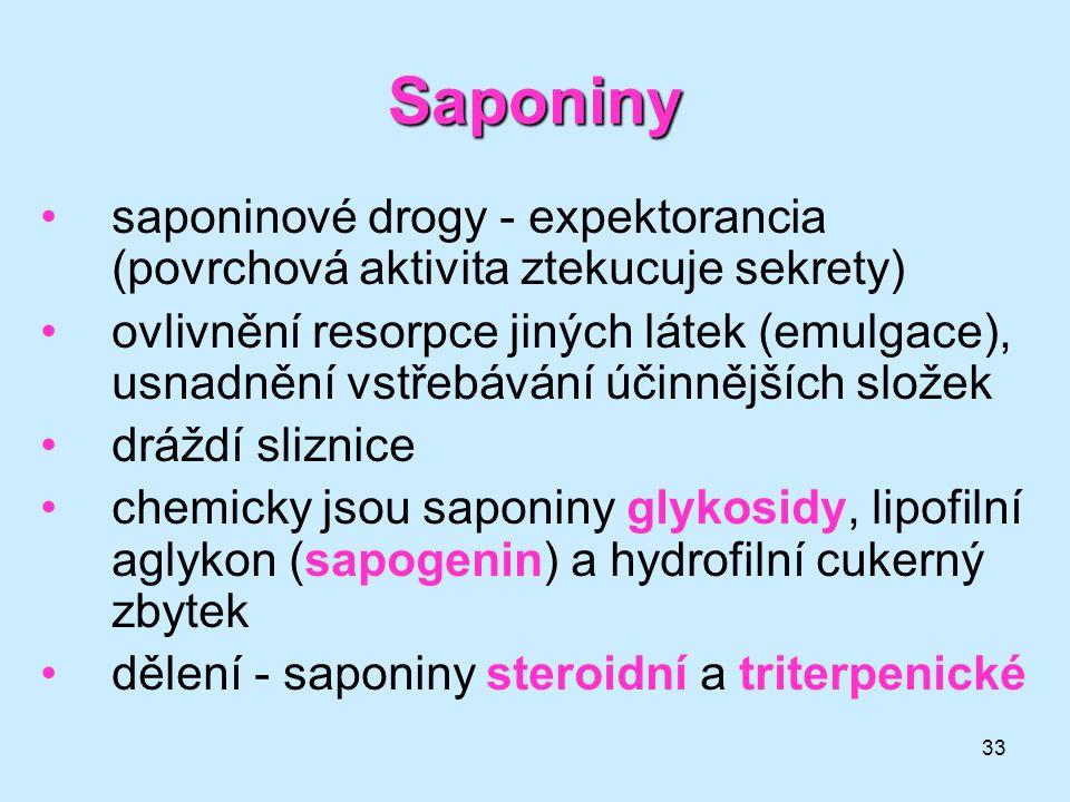33 Saponiny saponinové drogy - expektorancia (povrchová aktivita ztekucuje sekrety) ovlivnění resorpce jiných látek (emulgace), usnadnění vstřebávání