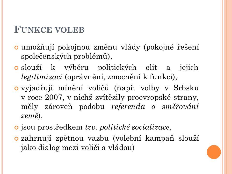 F UNKCE VOLEB umožňují pokojnou změnu vlády (pokojné řešení společenských problémů), slouží k výběru politických elit a jejich legitimizaci (oprávnění, zmocnění k funkci), vyjadřují mínění voličů (např.
