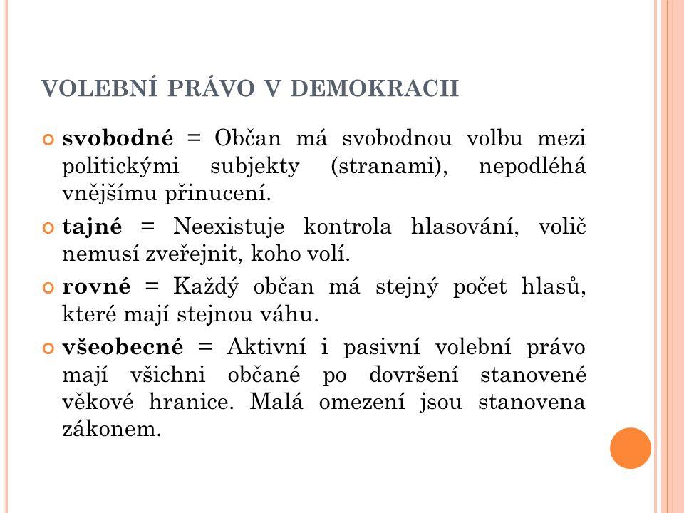 VOLEBNÍ PRÁVO V DEMOKRACII svobodné = Občan má svobodnou volbu mezi politickými subjekty (stranami), nepodléhá vnějšímu přinucení.
