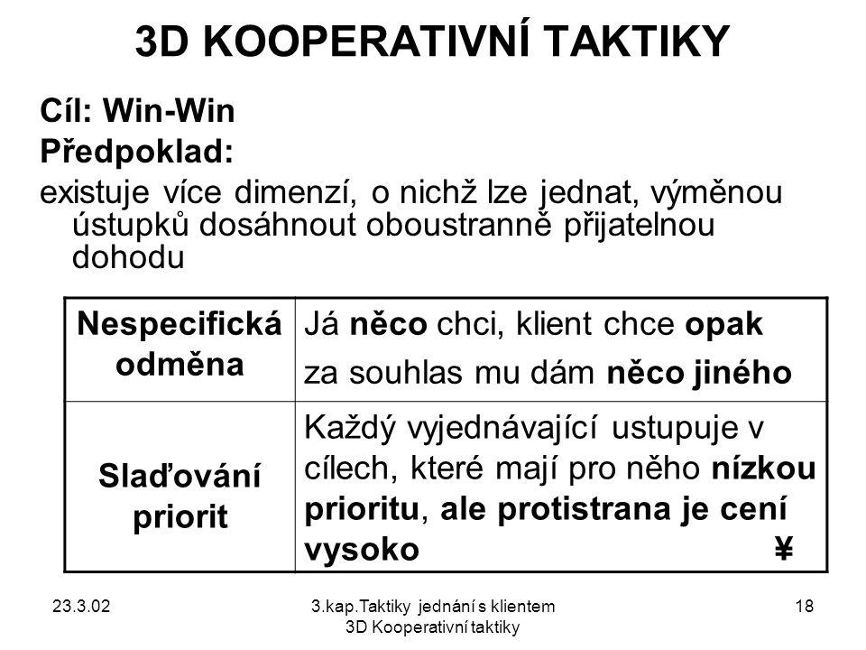 23.3.023.kap.Taktiky jednání s klientem 3D Kooperativní taktiky 18 3D KOOPERATIVNÍ TAKTIKY Cíl: Win-Win Předpoklad: existuje více dimenzí, o nichž lze