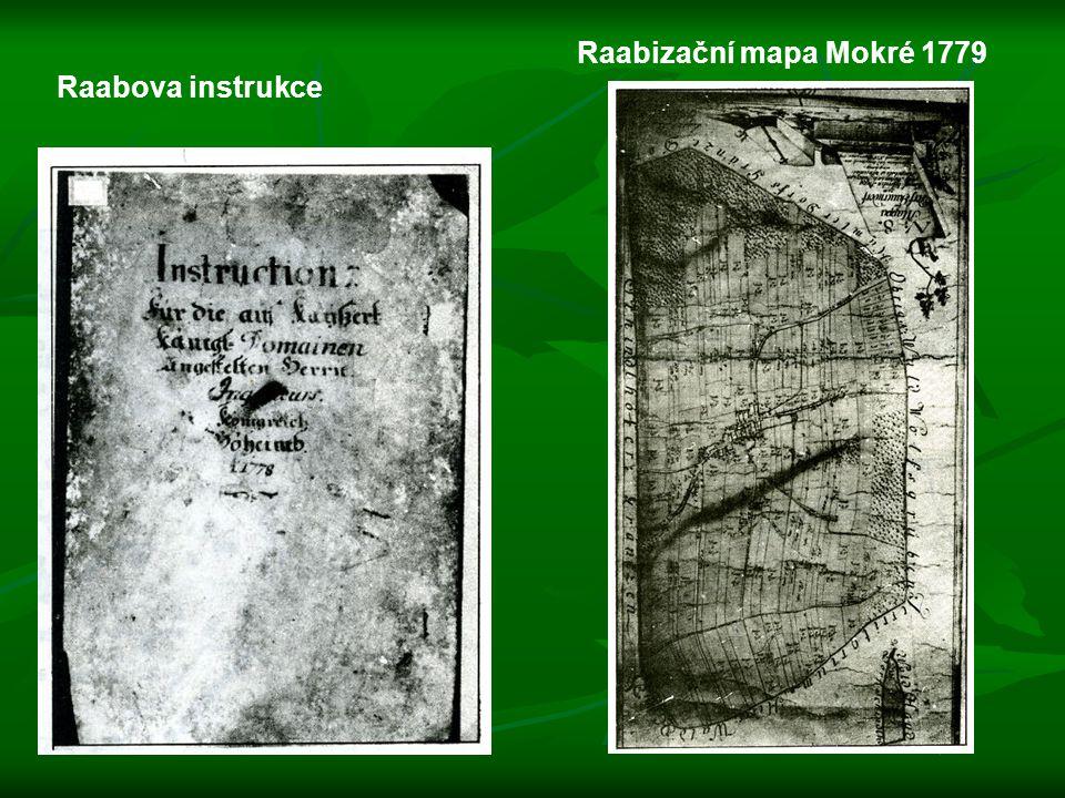 Raabova instrukce Raabizační mapa Mokré 1779