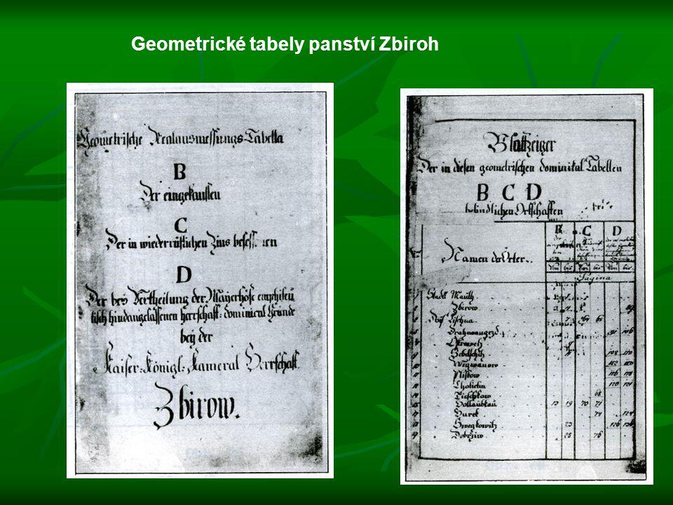 Geometrické tabely panství Zbiroh