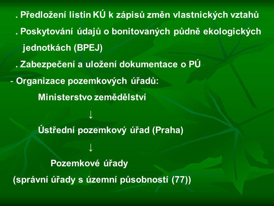 . Předložení listin KÚ k zápisů změn vlastnických vztahů. Poskytování údajů o bonitovaných půdně ekologických jednotkách (BPEJ). Zabezpečení a uložení