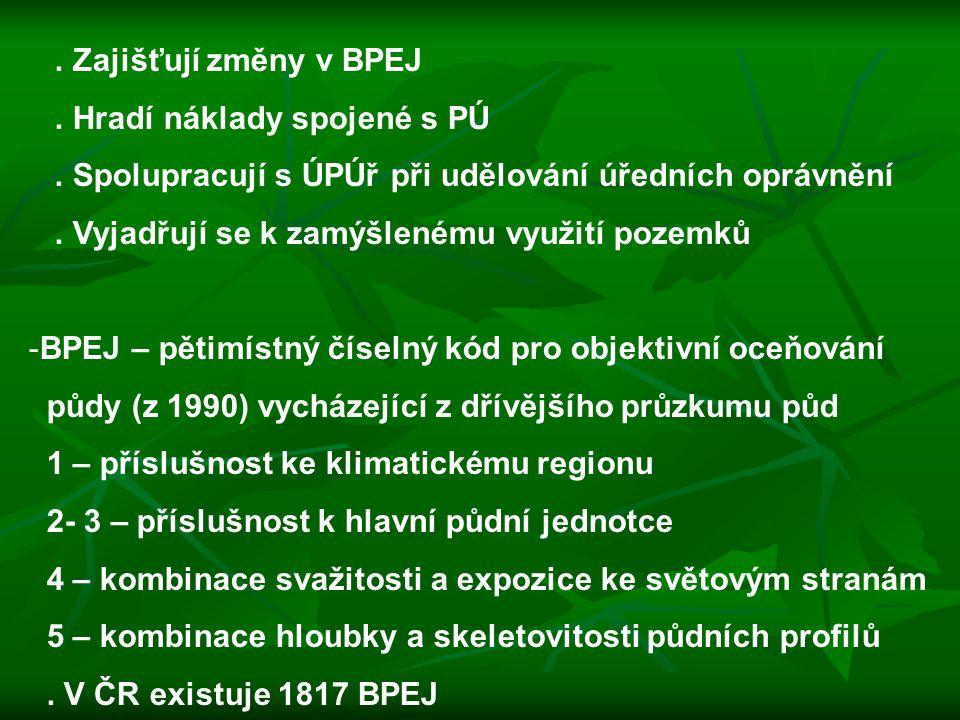 . Zajišťují změny v BPEJ. Hradí náklady spojené s PÚ. Spolupracují s ÚPÚř při udělování úředních oprávnění. Vyjadřují se k zamýšlenému využití pozemků