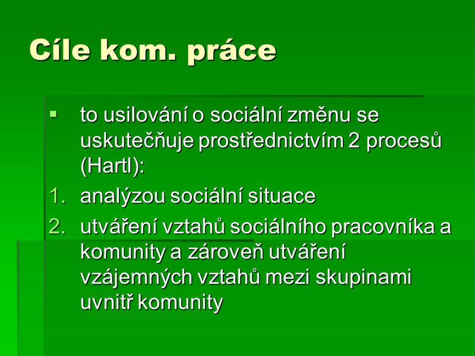Cíle kom. práce  to usilování o sociální změnu se uskutečňuje prostřednictvím 2 procesů (Hartl): 1.analýzou sociální situace 2.utváření vztahů sociál