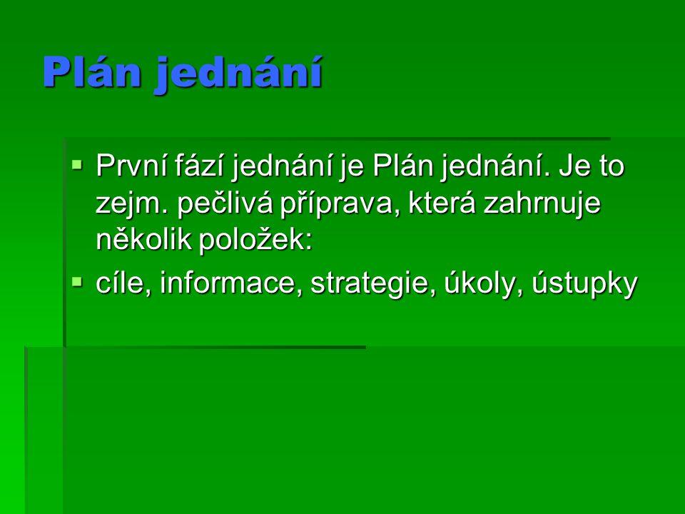 Plán jednání  První fází jednání je Plán jednání. Je to zejm. pečlivá příprava, která zahrnuje několik položek:  cíle, informace, strategie, úkoly,