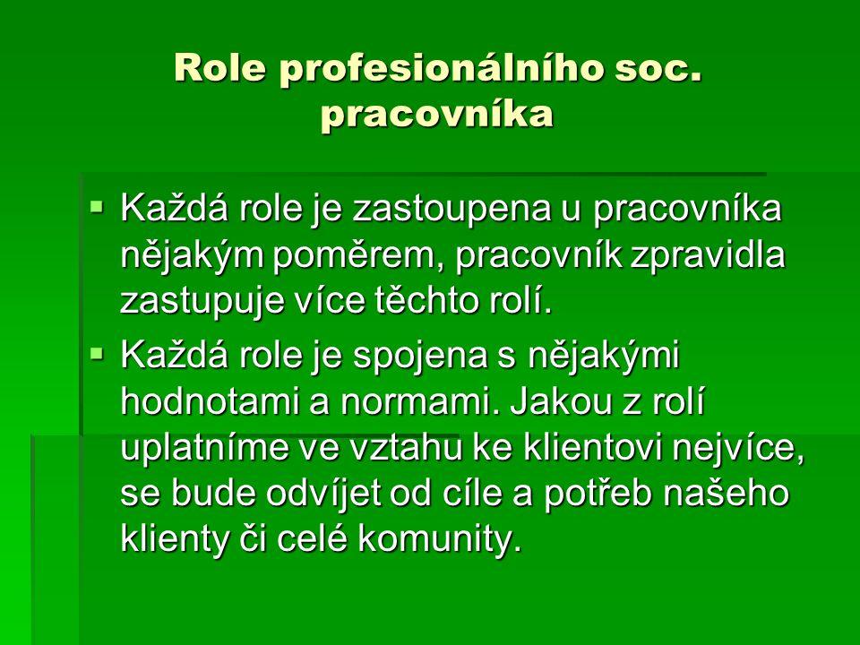 Role profesionálního soc. pracovníka  Každá role je zastoupena u pracovníka nějakým poměrem, pracovník zpravidla zastupuje více těchto rolí.  Každá