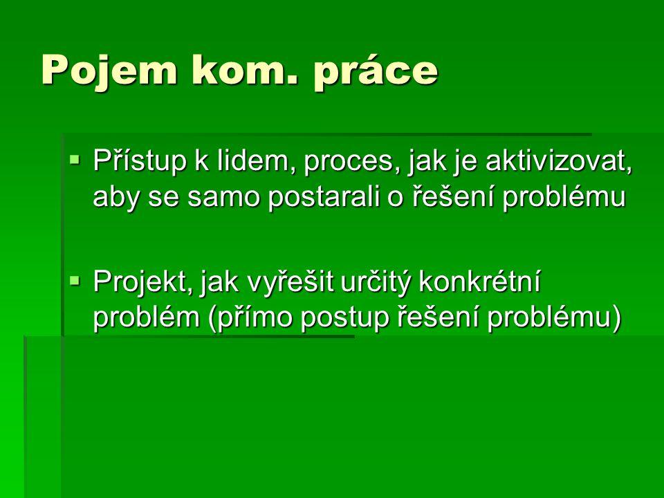 Pojem kom. práce  Přístup k lidem, proces, jak je aktivizovat, aby se samo postarali o řešení problému  Projekt, jak vyřešit určitý konkrétní problé