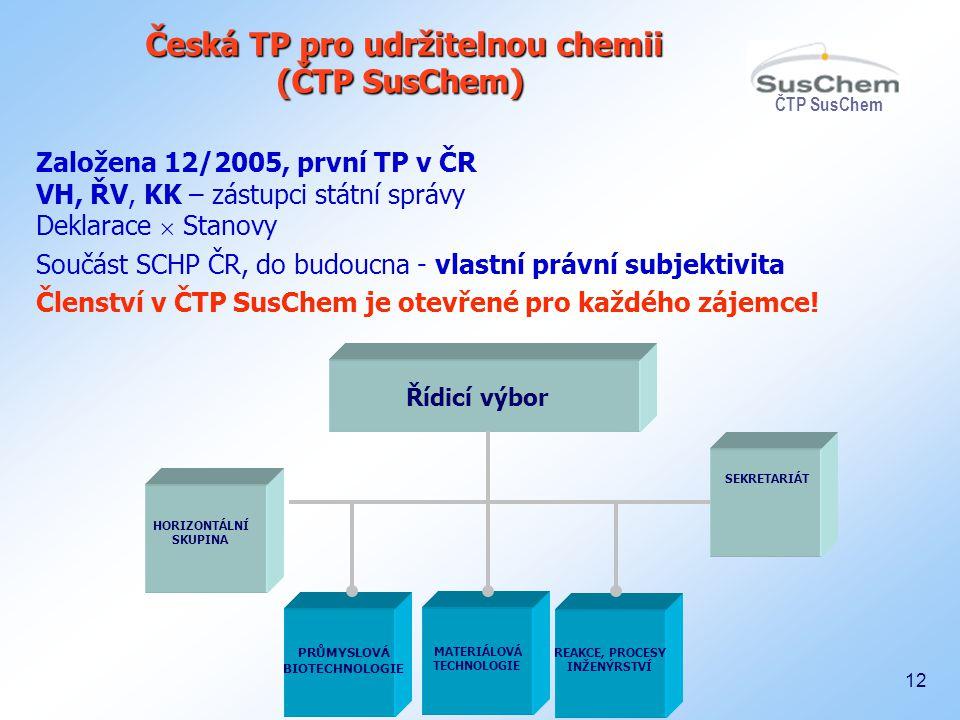 ČTP SusChem 12 Česká TP pro udržitelnou chemii (ČTP SusChem) Česká TP pro udržitelnou chemii (ČTP SusChem) Řídicí výbor SEKRETARIÁT HORIZONTÁLNÍ SKUPI