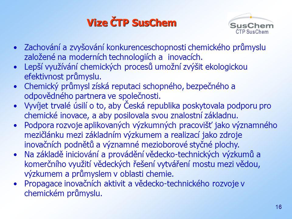 ČTP SusChem 16 Vize ČTP SusChem Zachování a zvyšování konkurenceschopnosti chemického průmyslu založené na moderních technologiích a inovacích. Lepší