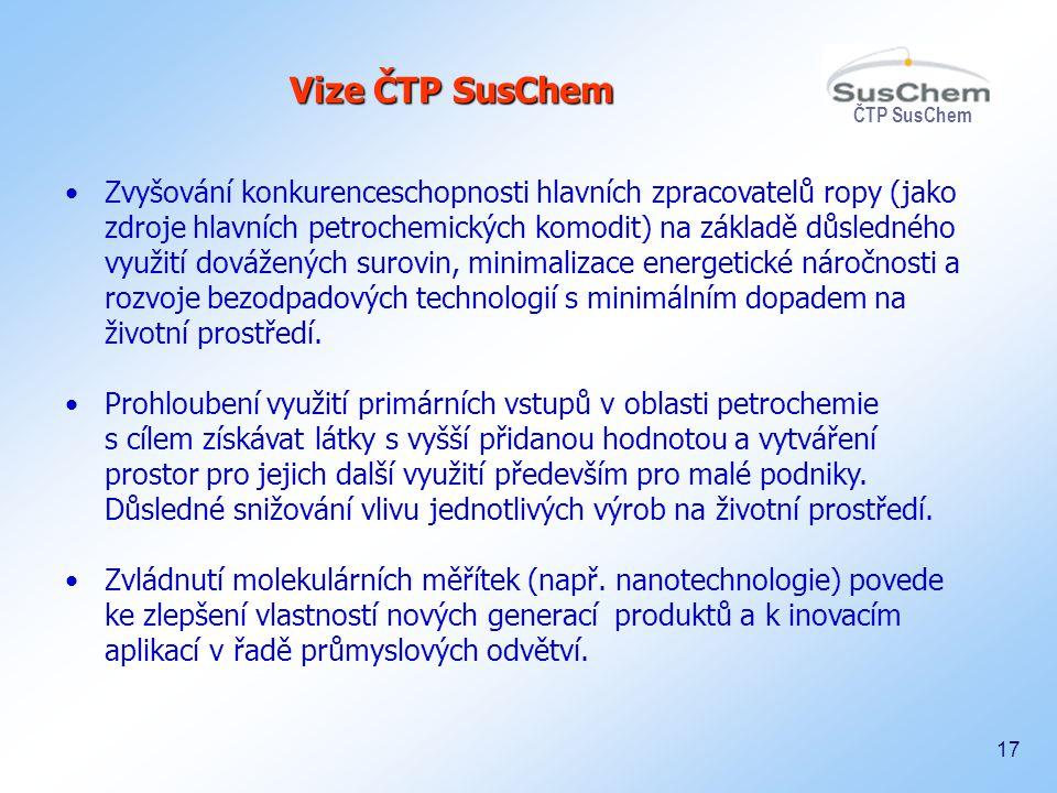 ČTP SusChem 17 Vize ČTP SusChem Zvyšování konkurenceschopnosti hlavních zpracovatelů ropy (jako zdroje hlavních petrochemických komodit) na základě dů