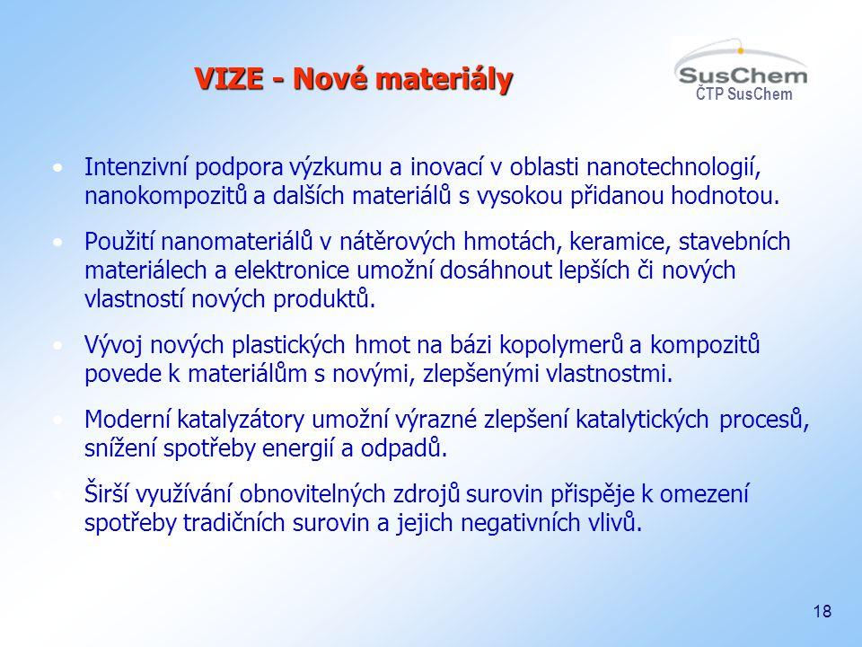 ČTP SusChem 18 VIZE - Nové materiály Intenzivní podpora výzkumu a inovací v oblasti nanotechnologií, nanokompozitů a dalších materiálů s vysokou přida