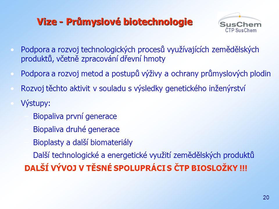 ČTP SusChem 20 Vize - Průmyslové biotechnologie Podpora a rozvoj technologických procesů využívajících zemědělských produktů, včetně zpracování dřevní