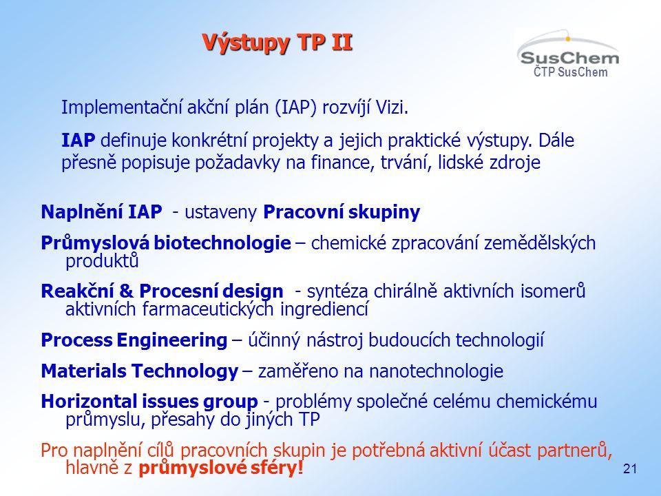 ČTP SusChem 21 Naplnění IAP - ustaveny Pracovní skupiny Průmyslová biotechnologie – chemické zpracování zemědělských produktů Reakční & Procesní desig