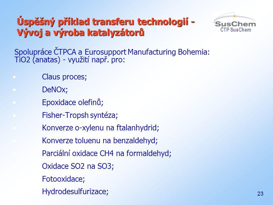 ČTP SusChem 23 Úspěšný příklad transferu technologií - Vývoj a výroba katalyzátorů Spolupráce ČTPCA a Eurosupport Manufacturing Bohemia: TiO2 (anatas)