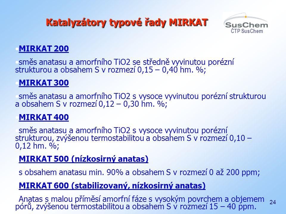 ČTP SusChem 24 Katalyzátory typové řady MIRKAT MIRKAT 200 směs anatasu a amorfního TiO2 se středně vyvinutou porézní strukturou a obsahem S v rozmezí