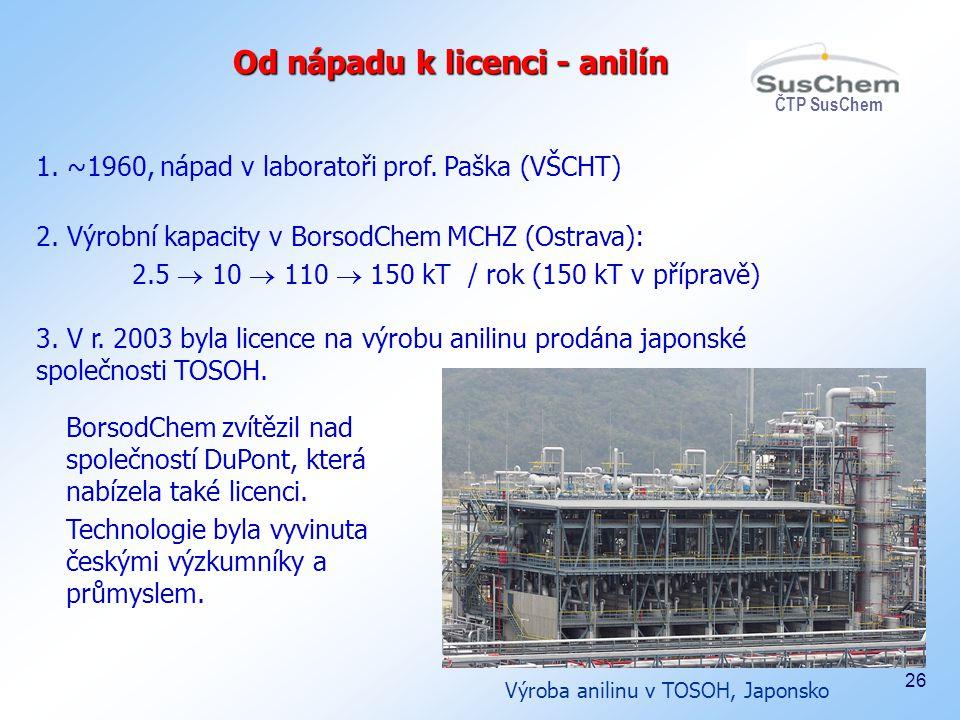 ČTP SusChem 26 1. ~1960, nápad v laboratoři prof. Paška (VŠCHT) 2. Výrobní kapacity v BorsodChem MCHZ (Ostrava): 2.5  10  110  150 kT / rok (150 kT