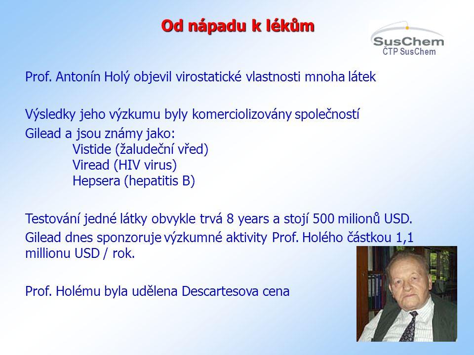ČTP SusChem 27 Prof. Antonín Holý objevil virostatické vlastnosti mnoha látek Výsledky jeho výzkumu byly komerciolizovány společností Gilead a jsou zn