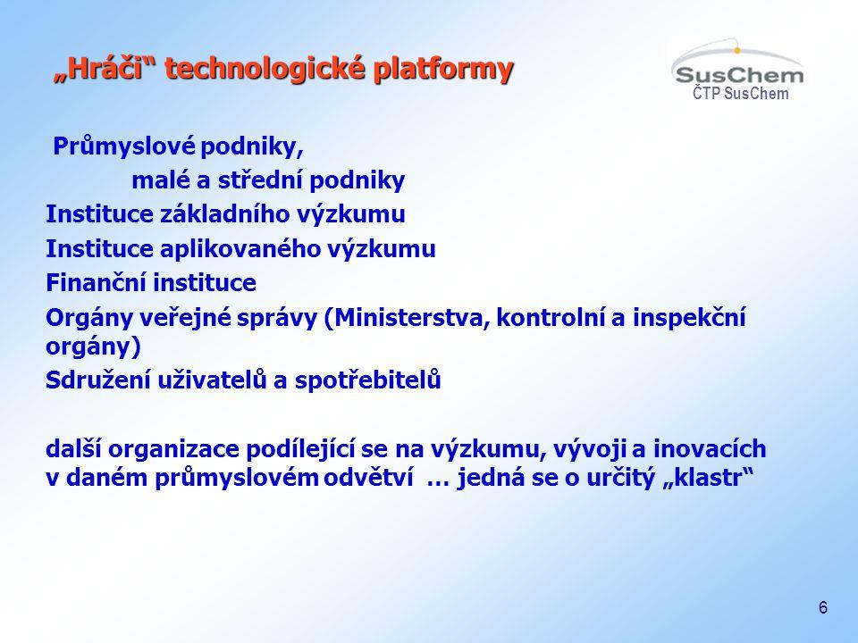 ČTP SusChem 6 Průmyslové podniky, malé a střední podniky Instituce základního výzkumu Instituce aplikovaného výzkumu Finanční instituce Orgány veřejné