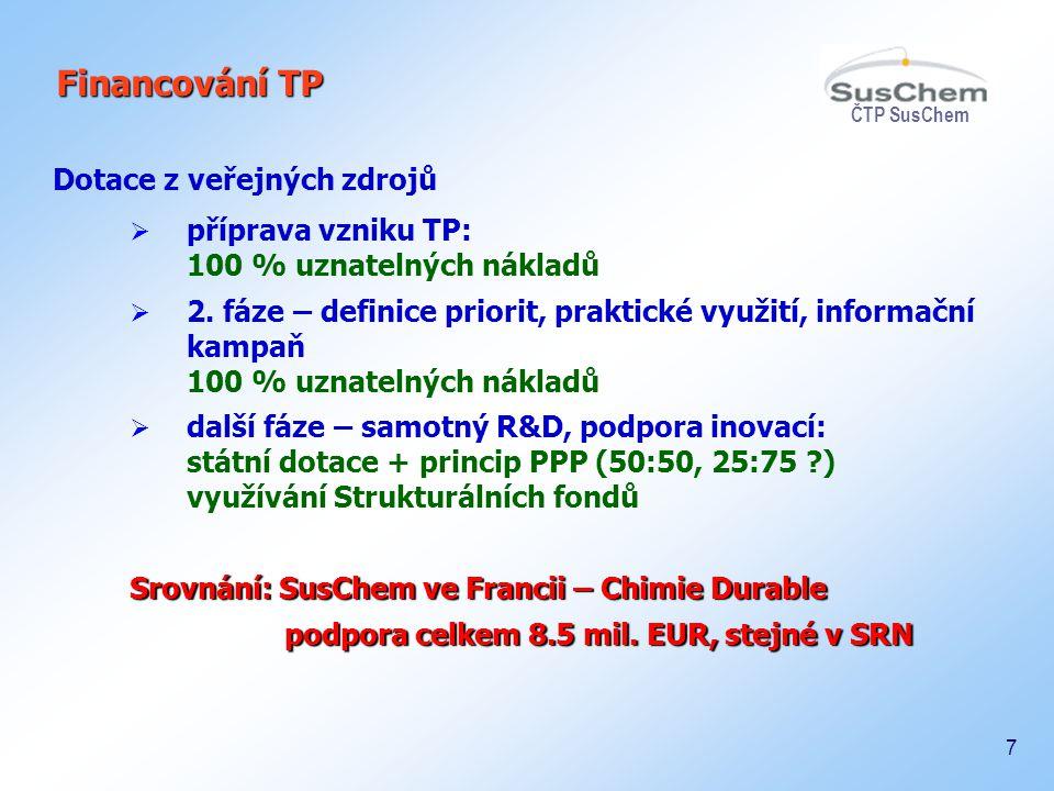 ČTP SusChem 7 Financování TP Dotace z veřejných zdrojů  příprava vzniku TP: 100 % uznatelných nákladů  2. fáze – definice priorit, praktické využití