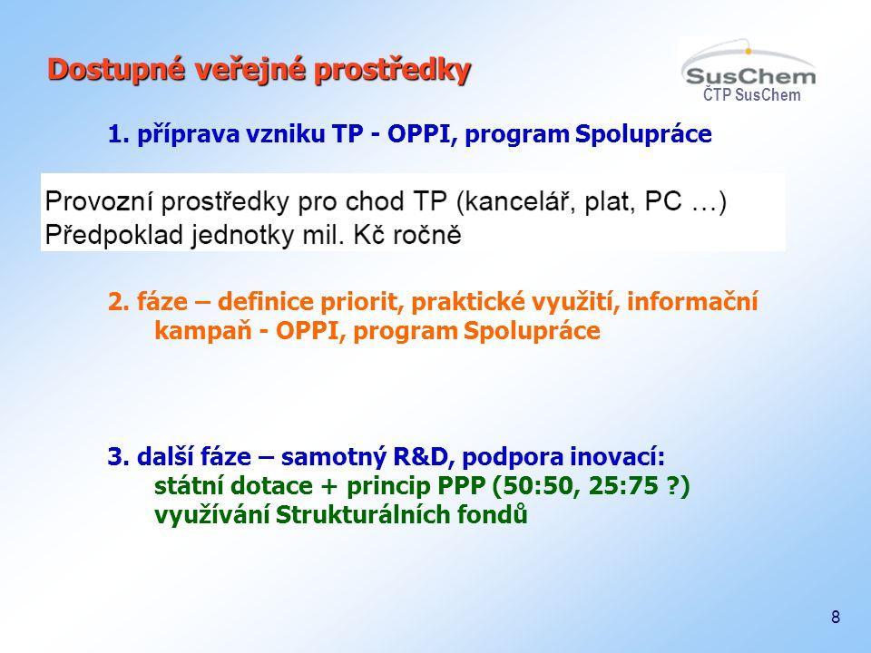 ČTP SusChem 8 Dostupné veřejné prostředky 1. příprava vzniku TP - OPPI, program Spolupráce 2. fáze – definice priorit, praktické využití, informační k