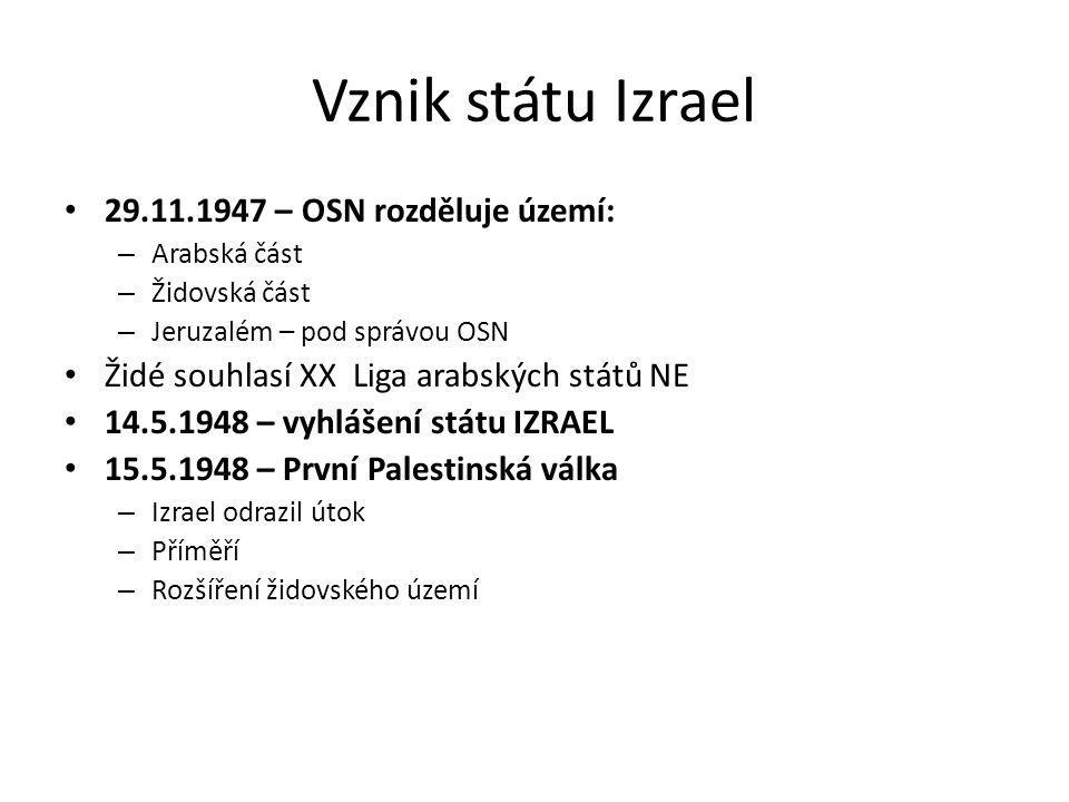 Vznik státu Izrael 29.11.1947 – OSN rozděluje území: – Arabská část – Židovská část – Jeruzalém – pod správou OSN Židé souhlasí XX Liga arabských států NE 14.5.1948 – vyhlášení státu IZRAEL 15.5.1948 – První Palestinská válka – Izrael odrazil útok – Příměří – Rozšíření židovského území