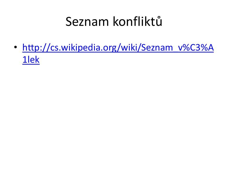 Seznam konfliktů http://cs.wikipedia.org/wiki/Seznam_v%C3%A 1lek http://cs.wikipedia.org/wiki/Seznam_v%C3%A 1lek