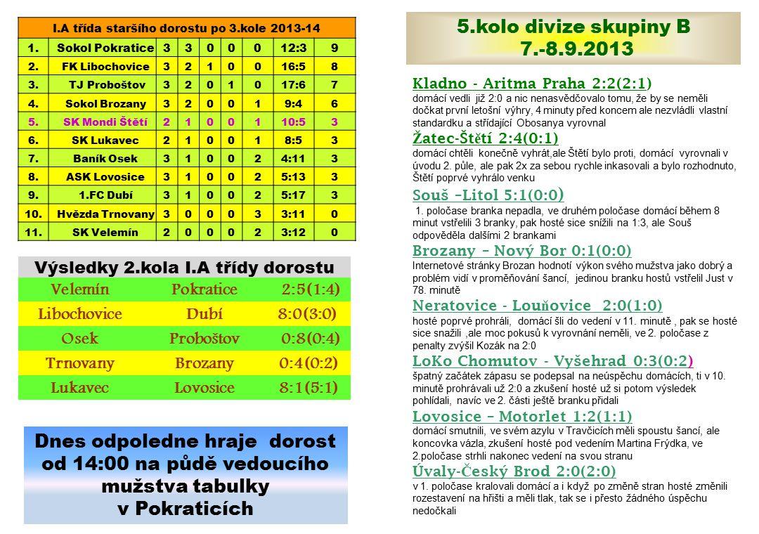 5.kolo divize skupiny B 7.-8.9.2013 Kladno - Aritma Praha 2:2(2:1) domácí vedli již 2:0 a nic nenasvědčovalo tomu, že by se neměli dočkat první letošní výhry, 4 minuty před koncem ale nezvládli vlastní standardku a střídající Obosanya vyrovnal Ž atec-Št ě tí 2:4(0:1) domácí chtěli konečně vyhrát,ale Štětí bylo proti, domácí vyrovnali v úvodu 2.
