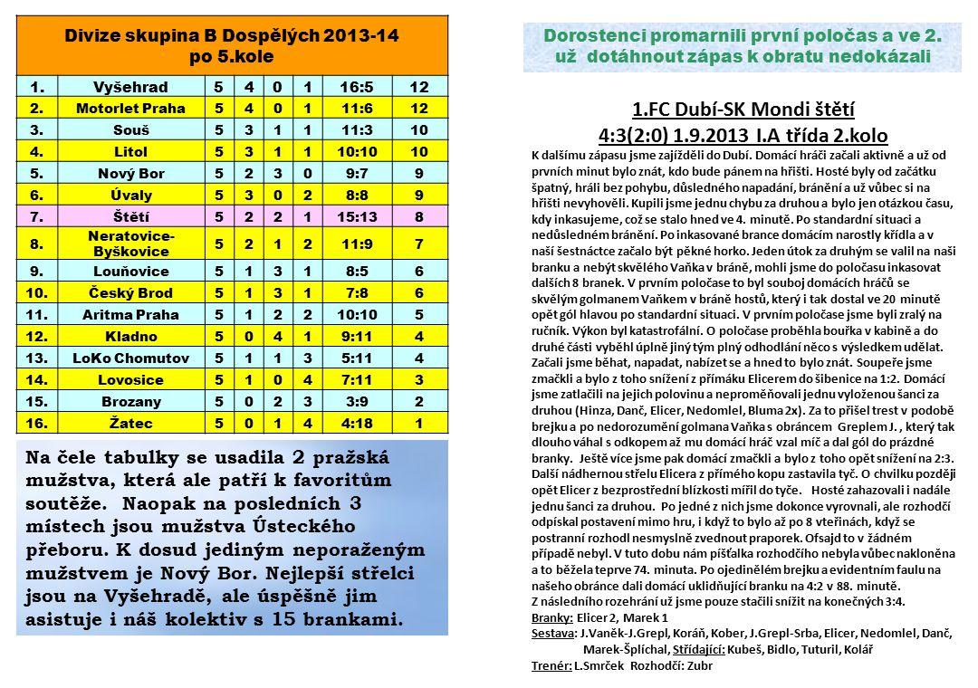 Na čele tabulky se usadila 2 pražská mužstva, která ale patří k favoritům soutěže.
