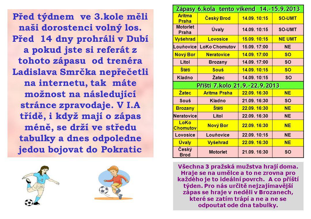 Zápasy 6.kola tento víkend 14.-15.9.2013 Aritma Praha Český Brod14.09.