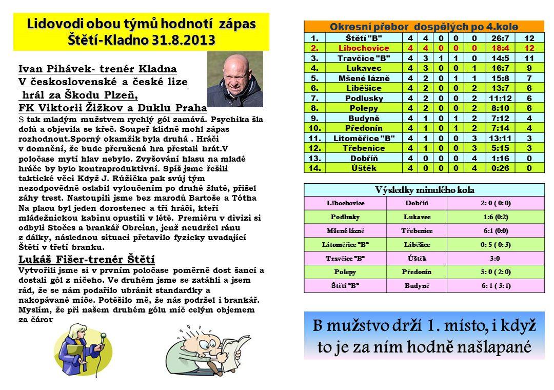 Ivan Pihávek- trenér Kladna V československé a české lize hrál za Škodu Plzeň, FK Viktorii Žižkov a Duklu Praha S S tak mladým mužstvem rychlý gól zamává.