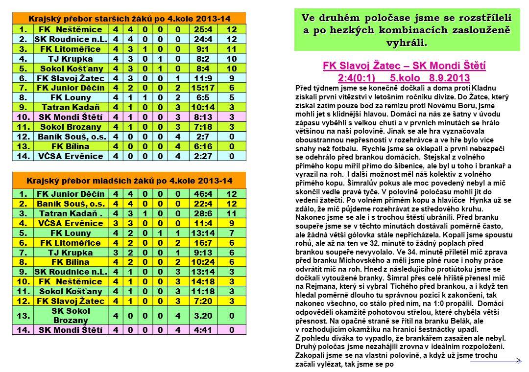 FK Slavoj Žatec – SK Mondi Štětí 2:4(0:1) 5.kolo 8.9.2013 Před týdnem jsme se konečně dočkali a doma proti Kladnu získali první vítězství v letošním ročníku divize.